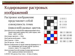 Кодирование растровых изображений Растровое изображение представляет собой со