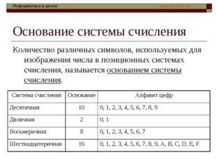Основание системы счисления Количество различных символов, используемых для и