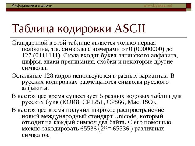 Таблица кодировки ASCII Стандартной в этой таблице является только первая пол...