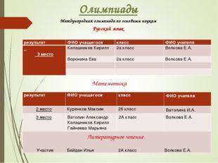 Олимпиады Международная олимпиада по основным наукам Русский язык Математика