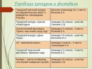 Городские конкурсы и фестивали Городской заочный конкурс исследовательских ра