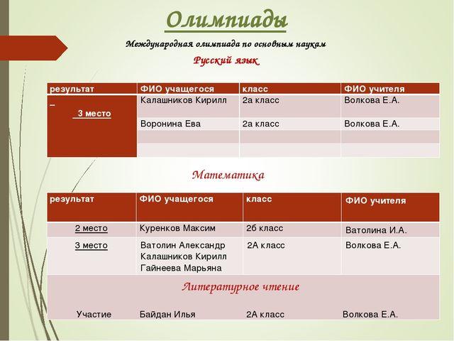 Олимпиады Международная олимпиада по основным наукам Русский язык Математика...