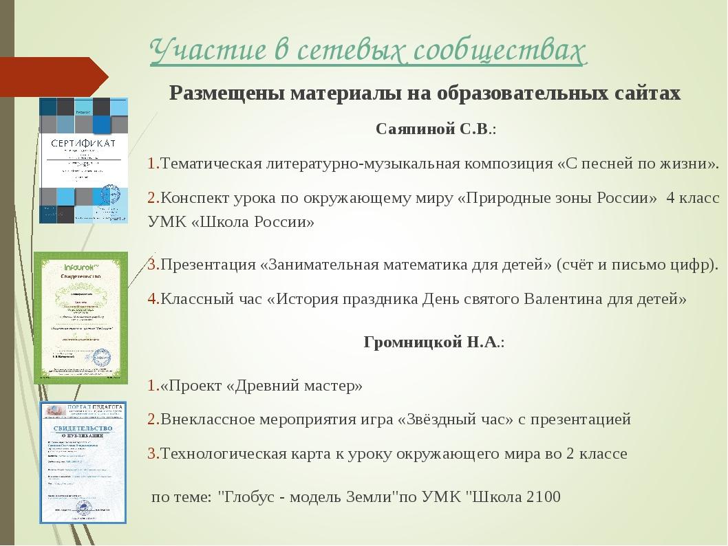 Участие в сетевых сообществах Размещены материалы на образовательных сайтах С...
