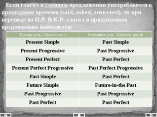 Если глагол в главном предложении употребляется в прошедшем времени (said, a