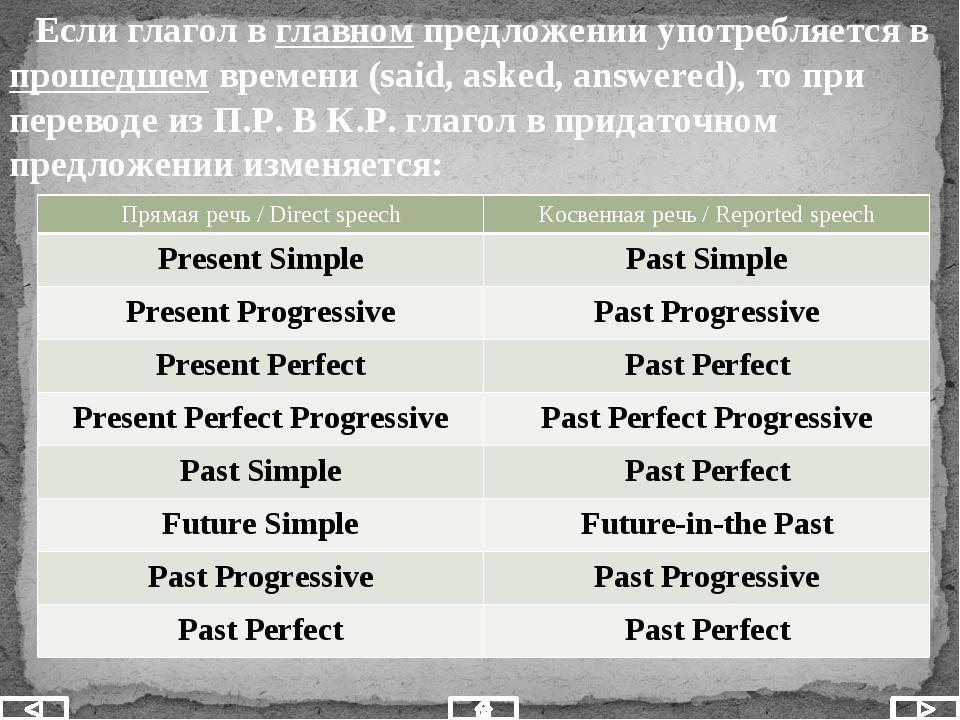 Если глагол в главном предложении употребляется в прошедшем времени (said, a...