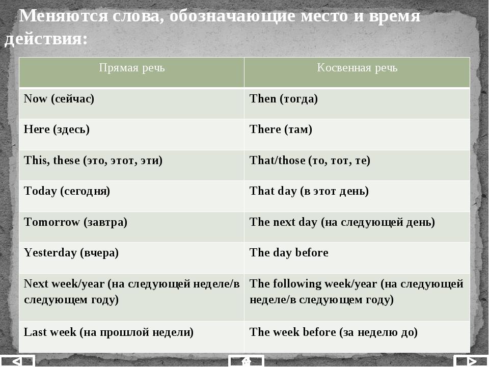 Меняются слова, обозначающие место и время действия: Прямая речь Косвенная р...
