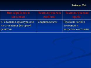 Таблица №4