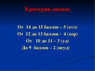 Критерии оценок От 14 до 15 баллов – 5 (отл) От 12 до 13 баллов - 4 (хор) От