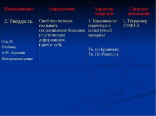 НаименованиеОпределениеХарактер нагрузкиСредства испытаний 2. Твёрдость. С