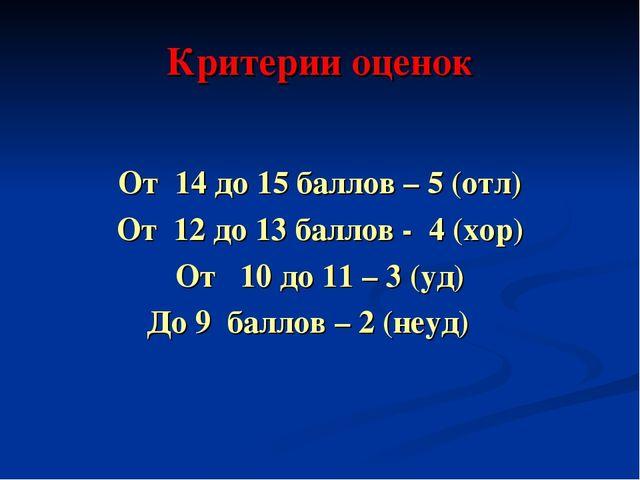 Критерии оценок От 14 до 15 баллов – 5 (отл) От 12 до 13 баллов - 4 (хор) От...