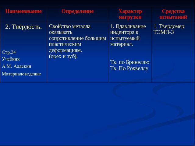 НаименованиеОпределениеХарактер нагрузкиСредства испытаний 2. Твёрдость. С...