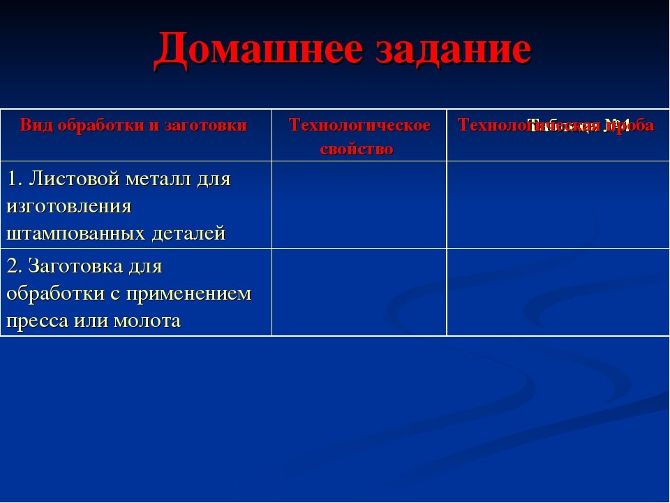 Таблица №4 Домашнее задание