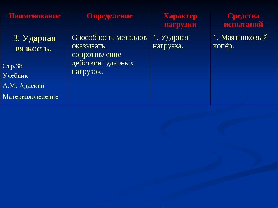 НаименованиеОпределениеХарактер нагрузкиСредства испытаний 3. Ударная вязк...
