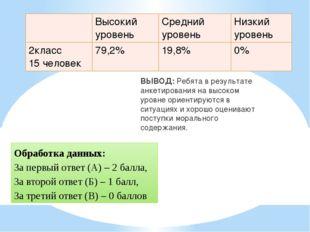 Обработка данных: За первый ответ (А) – 2 балла, За второй ответ (Б) – 1 балл