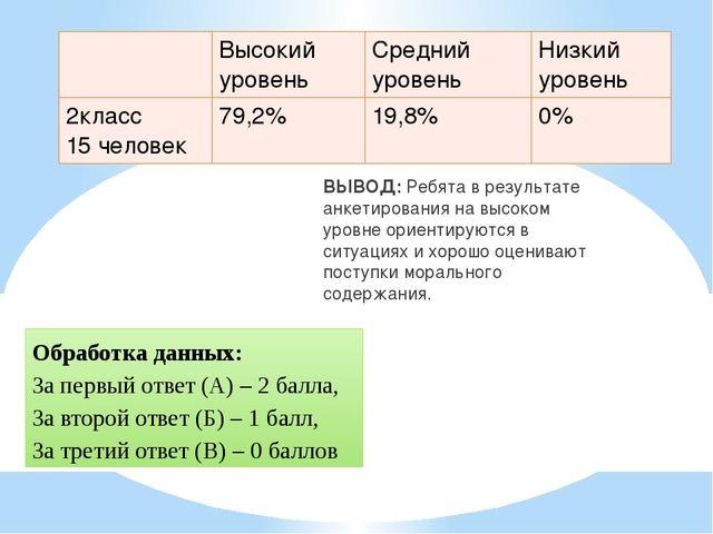 Обработка данных: За первый ответ (А) – 2 балла, За второй ответ (Б) – 1 балл...