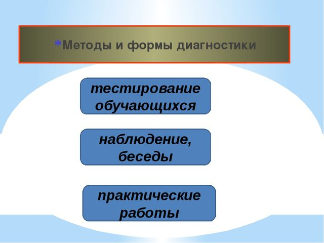 Методы и формы диагностики тестирование обучающихся наблюдение, беседы практи...