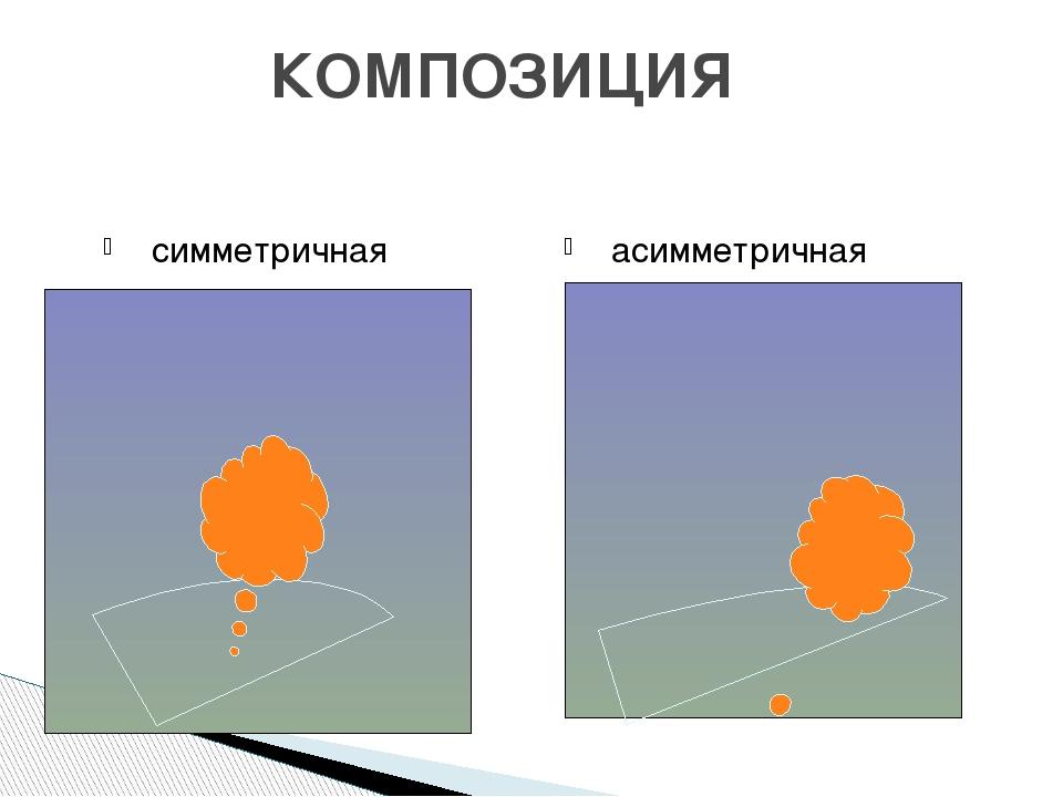 КОМПОЗИЦИЯ симметричная асимметричная
