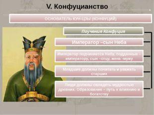 V. Конфуцианство ОСНОВАТЕЛЬ КУН-ЦЗЫ (КОНФУЦИЙ) Поучения Конфуция Младшие долж