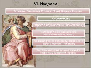 VI. Иудаизм Источники: Пятикнижие Моисеево (Тора), Пророки, Писания Особеннос