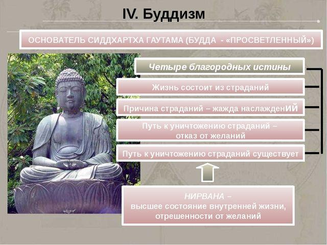 IV. Буддизм ОСНОВАТЕЛЬ СИДДХАРТХА ГАУТАМА (БУДДА - «ПРОСВЕТЛЕННЫЙ») Четыре бл...
