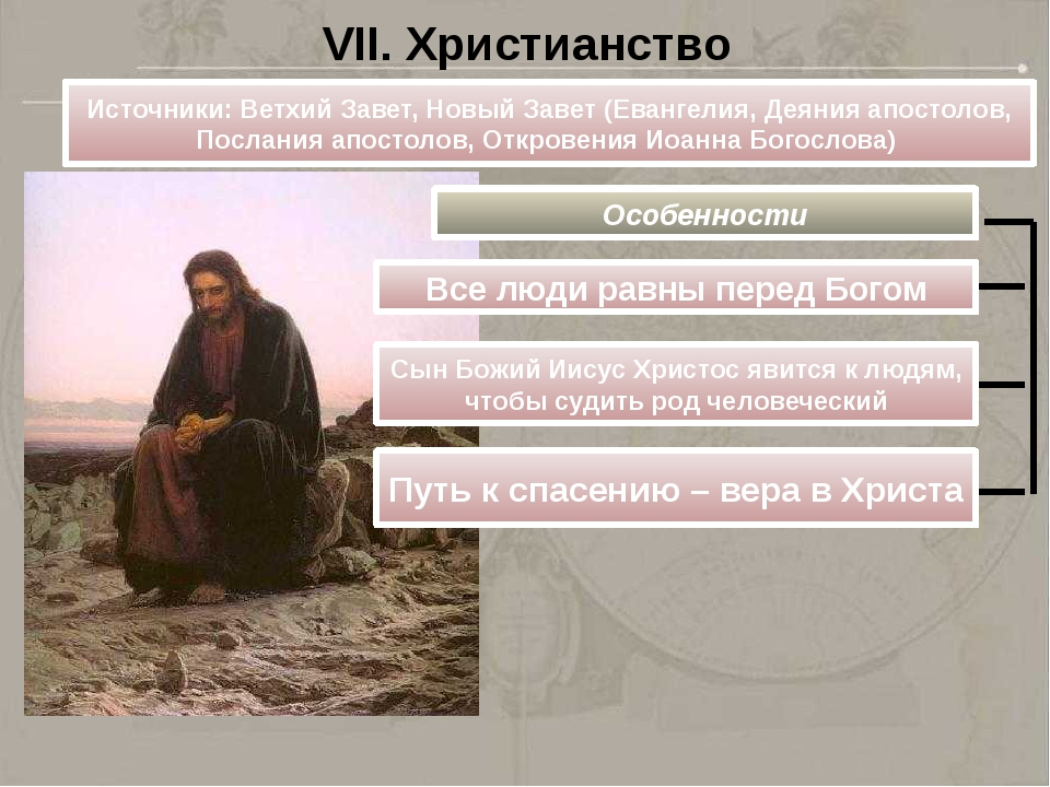 VII. Христианство Источники: Ветхий Завет, Новый Завет (Евангелия, Деяния апо...