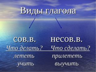 Виды глагола сов.в. несов.в. Что делать? Что сделать? лететь прилететь учить