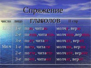 Спряжение глаголов числолицоI спрII спр Ед.ч. Мн.ч1-е 2-е 3-е 1-е 2-е 3-е