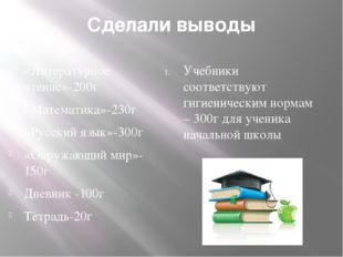 Сделали выводы «Литературное чтение»-200г «Математика»-230г «Русский язык»-30