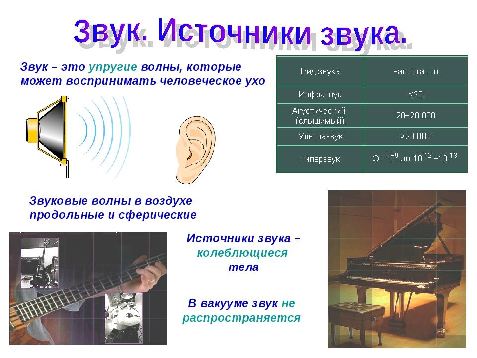 Звук – это упругие волны, которые может воспринимать человеческое ухо Звуковы...