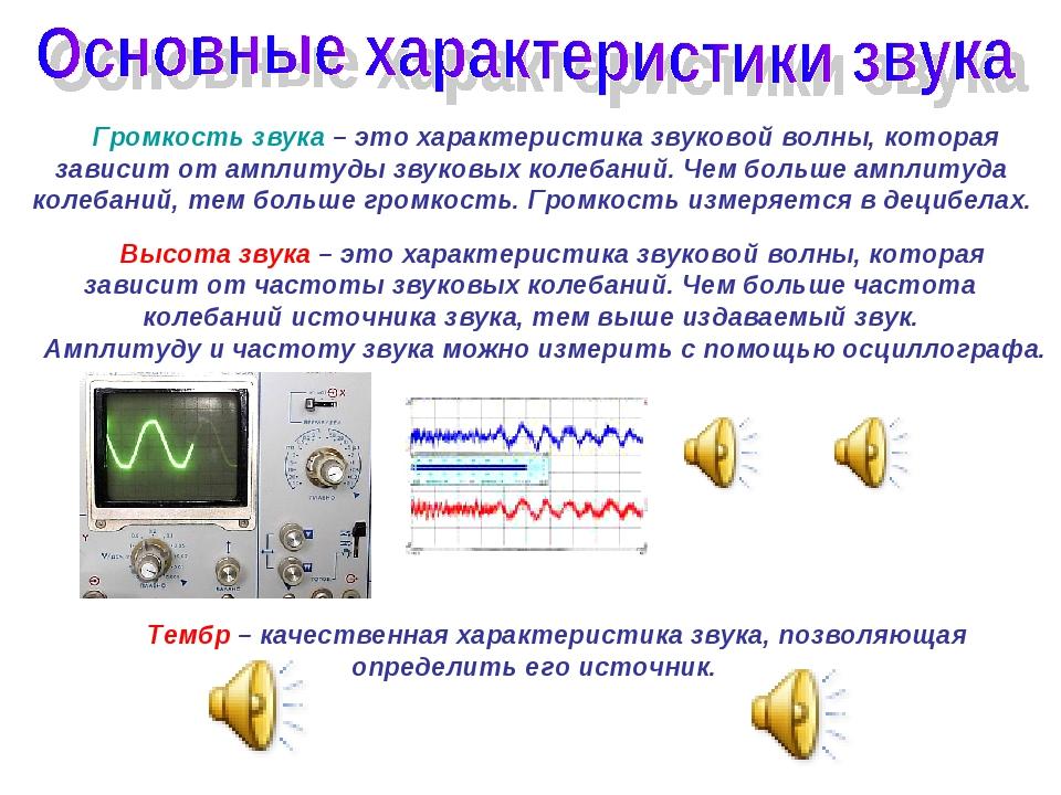 Громкость звука – это характеристика звуковой волны, которая зависит от ампл...