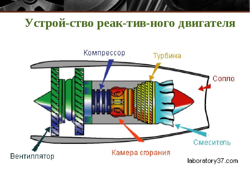 Устройство реактивного двигателя