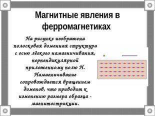 Магнитные явления в ферромагнетиках На рисунке изображена полосковая доменная