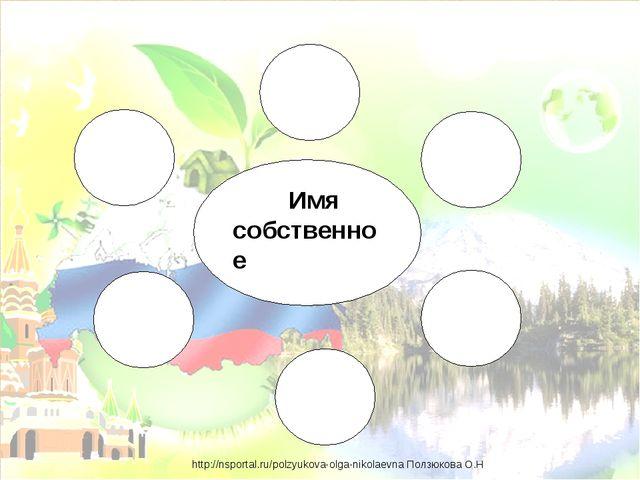 Имя собственное http://nsportal.ru/polzyukova-olga-nikolaevna Ползюкова О.Н