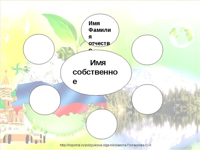 Имя Фамилия отчество Имя собственное http://nsportal.ru/polzyukova-olga-niko...