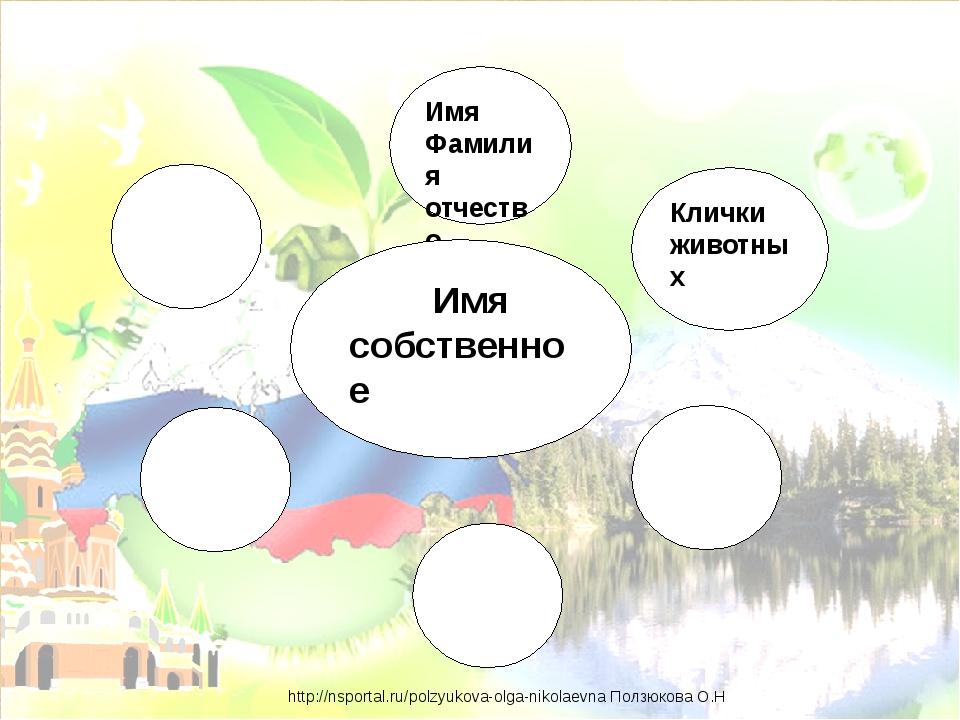 Имя Фамилия отчество Клички животных Имя собственное http://nsportal.ru/polz...