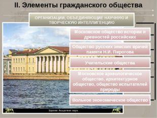 ОРГАНИЗАЦИИ, ОБЪЕДИНЯЮЩИЕ НАУЧНУЮ И ТВОРЧЕСКУЮ ИНТЕЛЛИГЕНЦИЮ Московское общес