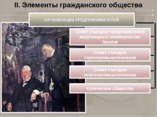 ОРГАНИЗАЦИИ ПРЕДПРИНИМАТЕЛЕЙ Совет съездов представителей акционерных коммерч