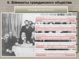 ПЕРИОДИЧЕСКАЯ ПЕЧАТЬ «Русское богатство» (народнический журнал) «Вестник Евро