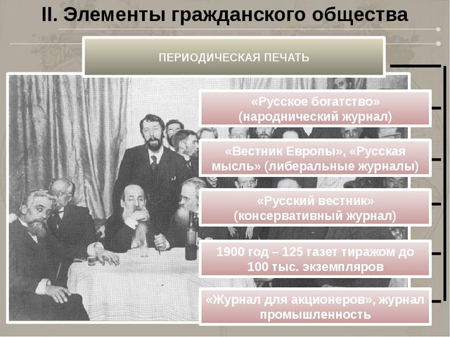ПЕРИОДИЧЕСКАЯ ПЕЧАТЬ «Русское богатство» (народнический журнал) «Вестник Евро...