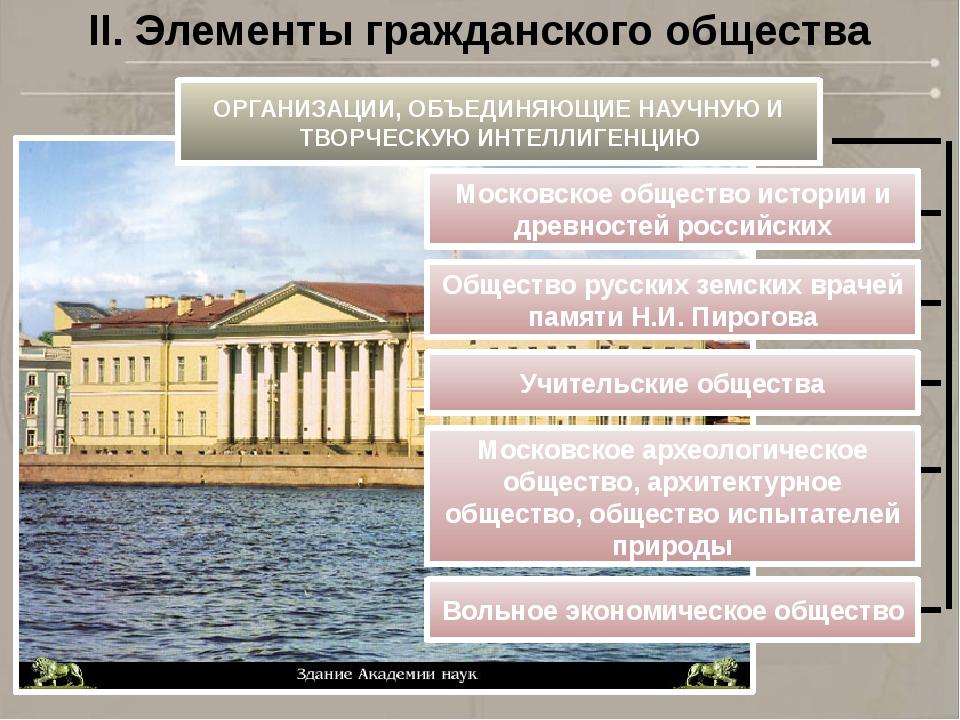 ОРГАНИЗАЦИИ, ОБЪЕДИНЯЮЩИЕ НАУЧНУЮ И ТВОРЧЕСКУЮ ИНТЕЛЛИГЕНЦИЮ Московское общес...