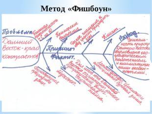 http://aida.ucoz.ru Метод «Фишбоун»