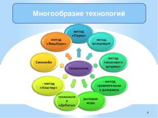 Многообразие технологий