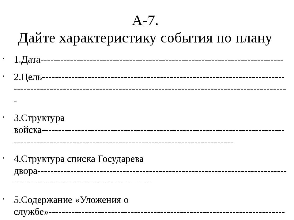 А-7. Дайте характеристику события по плану 1.Дата----------------------------...