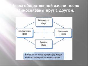 Сферы общественной жизни тесно взаимосвязаны друг с другом.