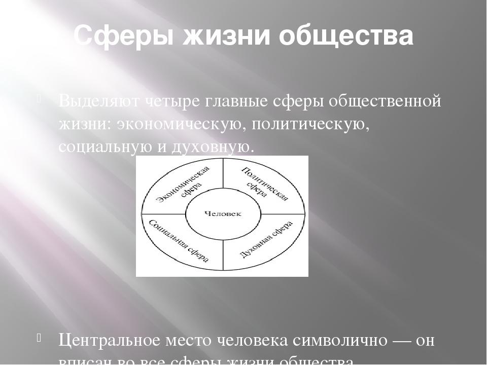 Сферы жизни общества Выделяют четыре главные сферы общественной жизни: эконом...
