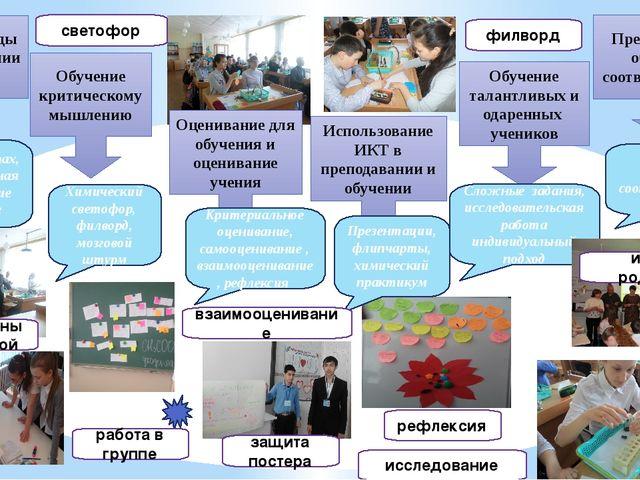 Новые подходы в преподавании и учении Работа в группах, коллаборативная сред...