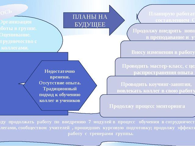 Буду продолжать работу по внедрению 7 модулей в процесс обучения в сотрудниче...