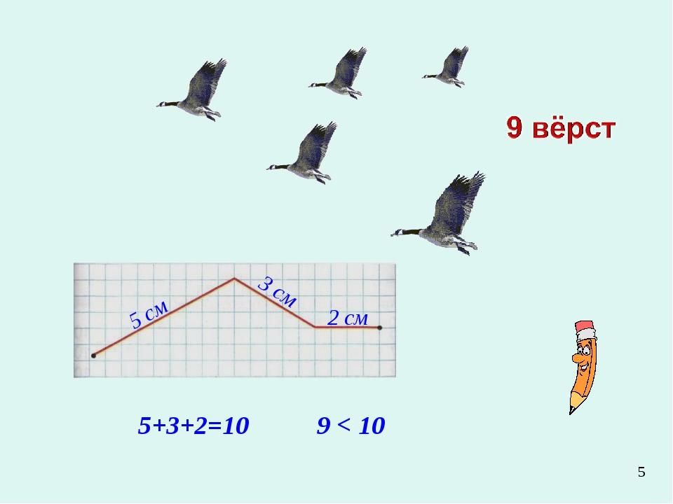 * 5 см 3 см 2 см 5+3+2=10 9 < 10