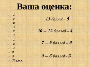 Ваша оценка: 1 3 2 3 2 2 1 2 3 2 3 Н.к.ш.п. 13 баллов - 5 10 – 12 баллов – 4