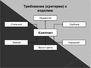 Требование (критерии) к изделию Комплект Недорогой Яркого цвета Удобный Стиль